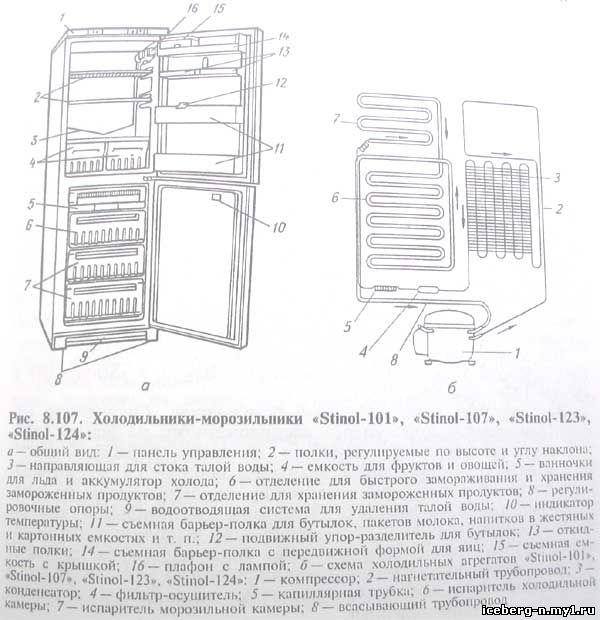 Инструкция холодильник стинол 205q 002
